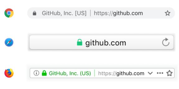 Anzeige von EV-Zertifikaten in den aktuellen Versionen von Chrome, Safari und Firefox.