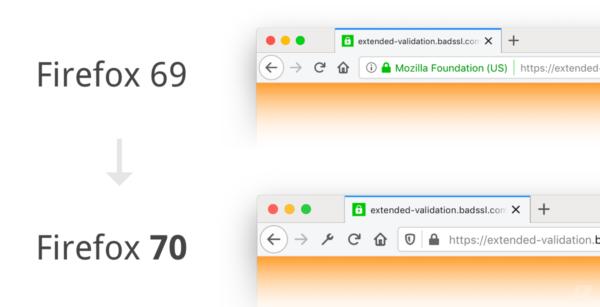 EV-SSL in Firefox 69 und 70