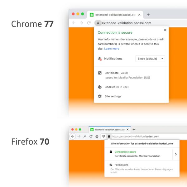 Information zu EV-SSL in Chrome 77 und Firefox 70